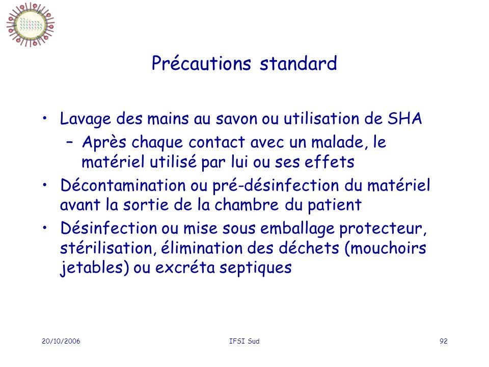 Précautions standard Lavage des mains au savon ou utilisation de SHA