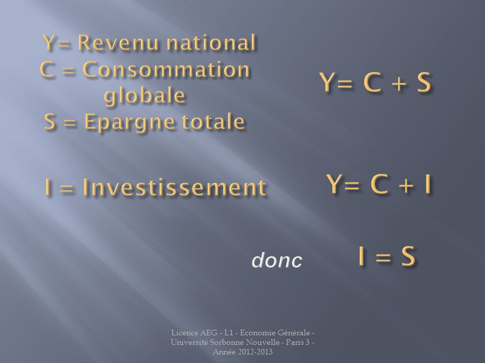 Y= Revenu national C = Consommation globale S = Epargne totale