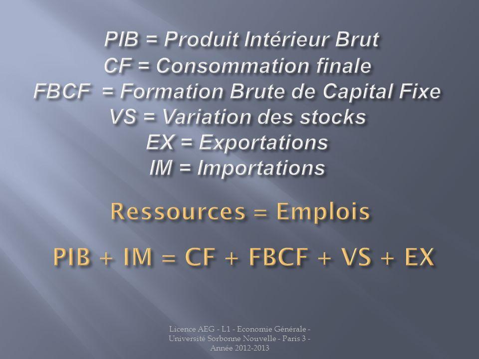 PIB + IM = CF + FBCF + VS + EX