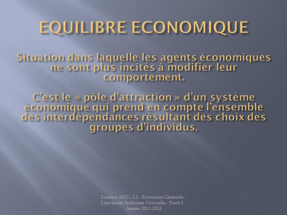 EQUILIBRE ECONOMIQUE Situation dans laquelle les agents économiques ne sont plus incités à modifier leur comportement.