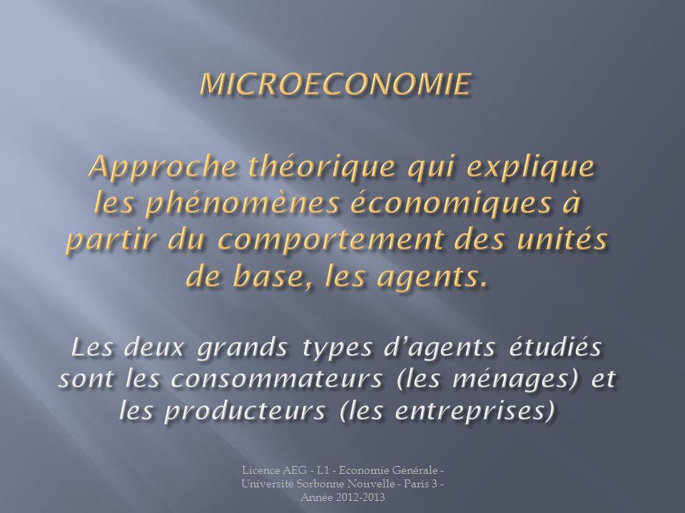 Jean LATREILLE MICROECONOMIE.