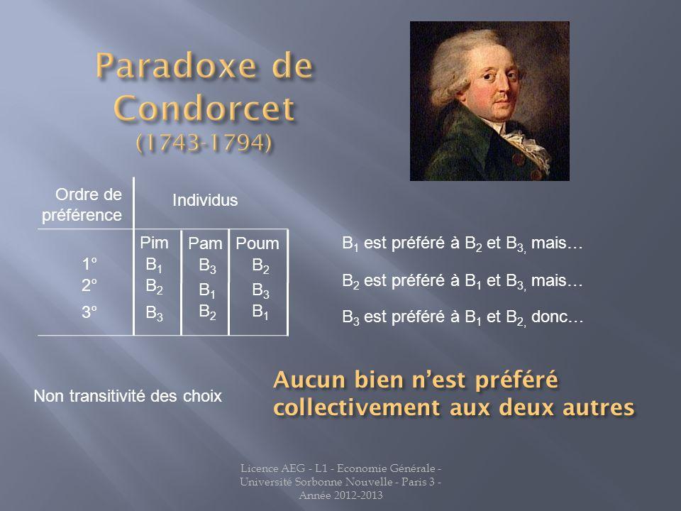 Paradoxe de Condorcet (1743-1794)