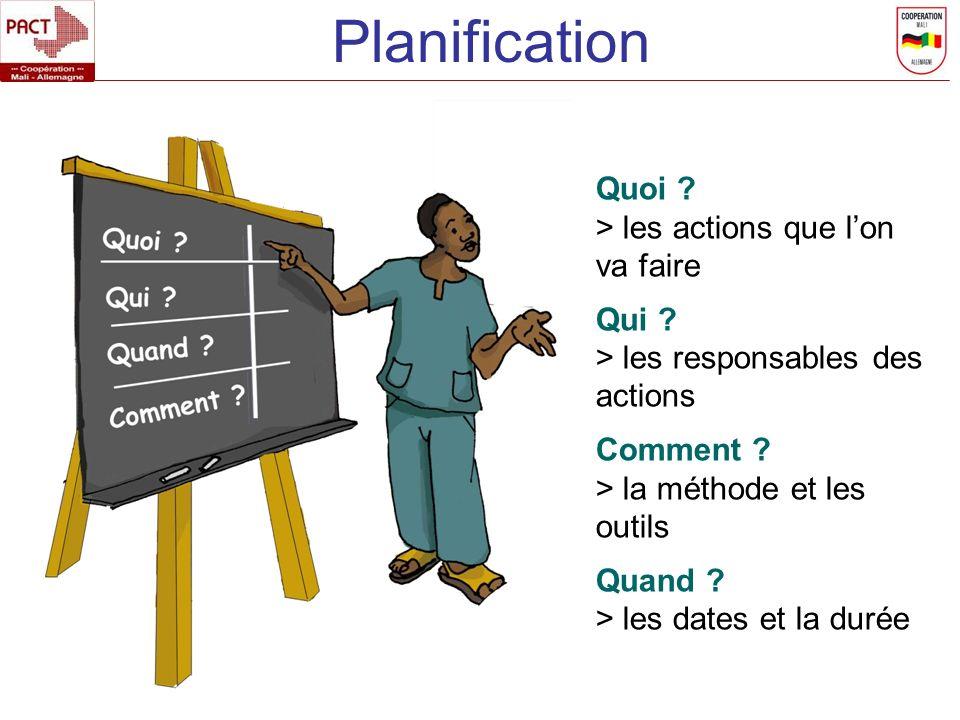 Planification Quoi > les actions que l'on va faire Qui