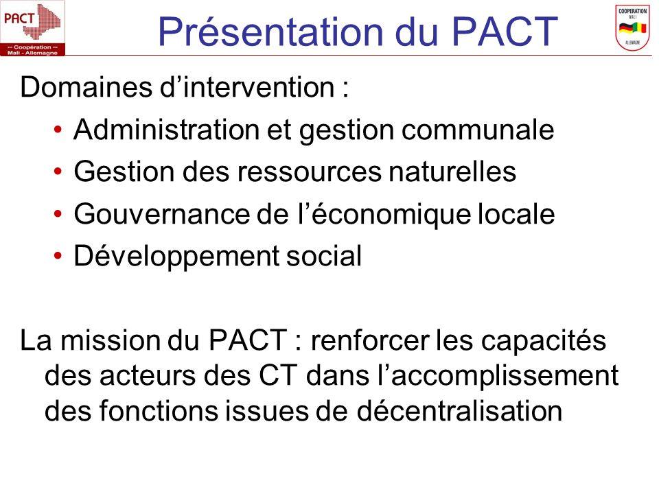 Présentation du PACT Domaines d'intervention :