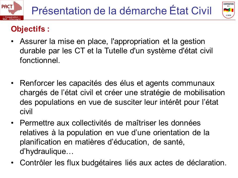 Présentation de la démarche État Civil