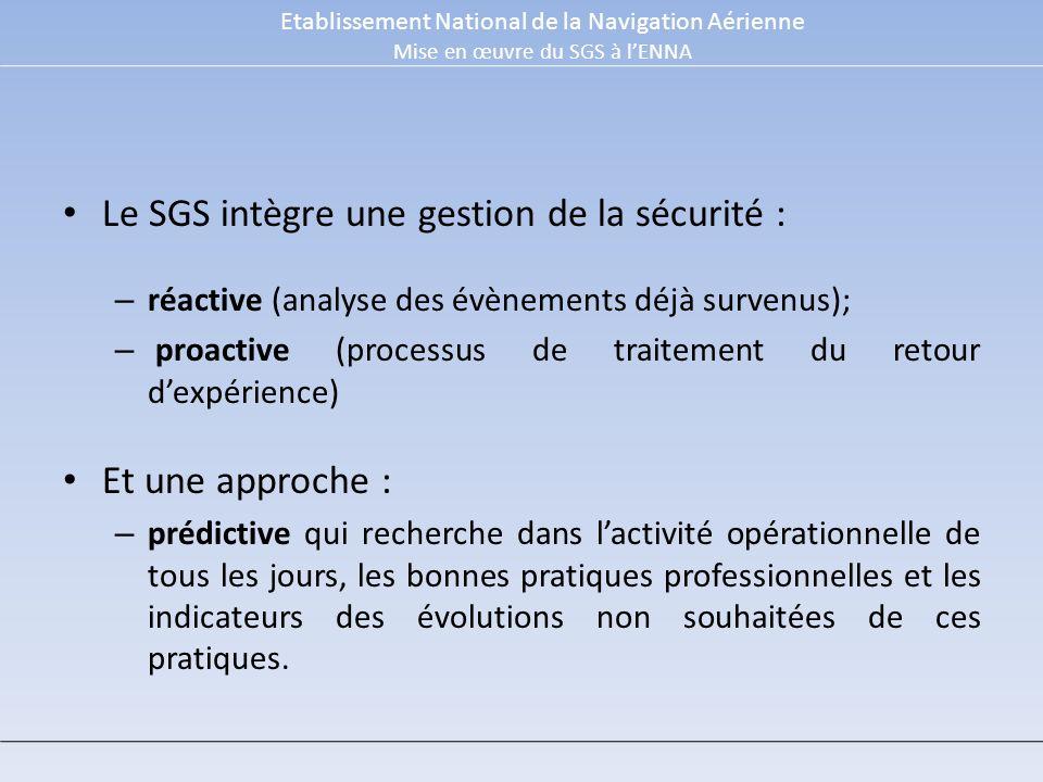 Le SGS intègre une gestion de la sécurité :