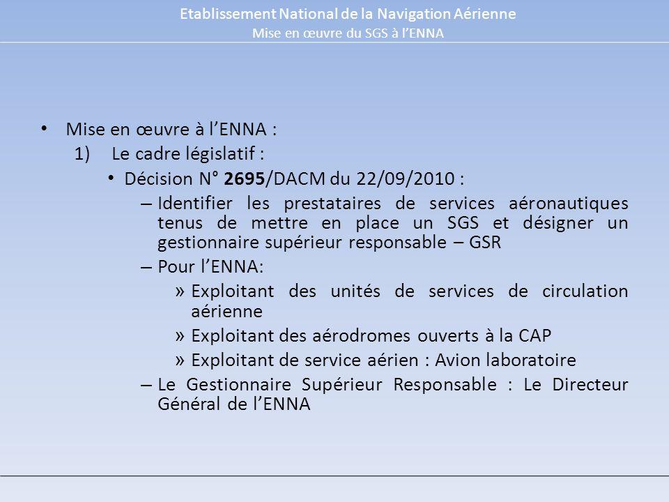 Décision N° 2695/DACM du 22/09/2010 :