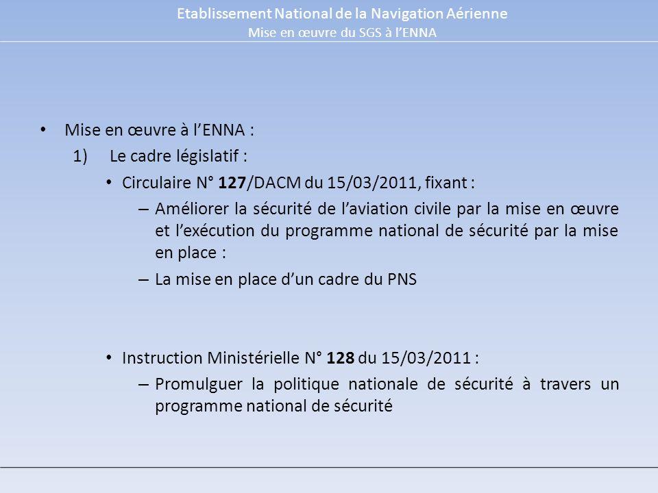 Circulaire N° 127/DACM du 15/03/2011, fixant :