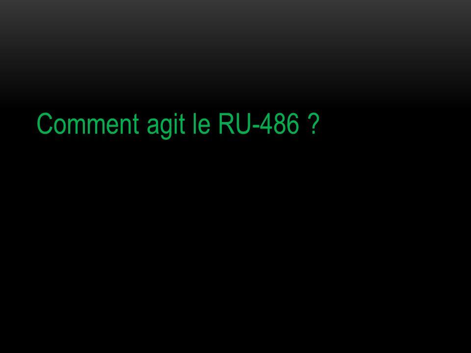 Comment agit le RU-486