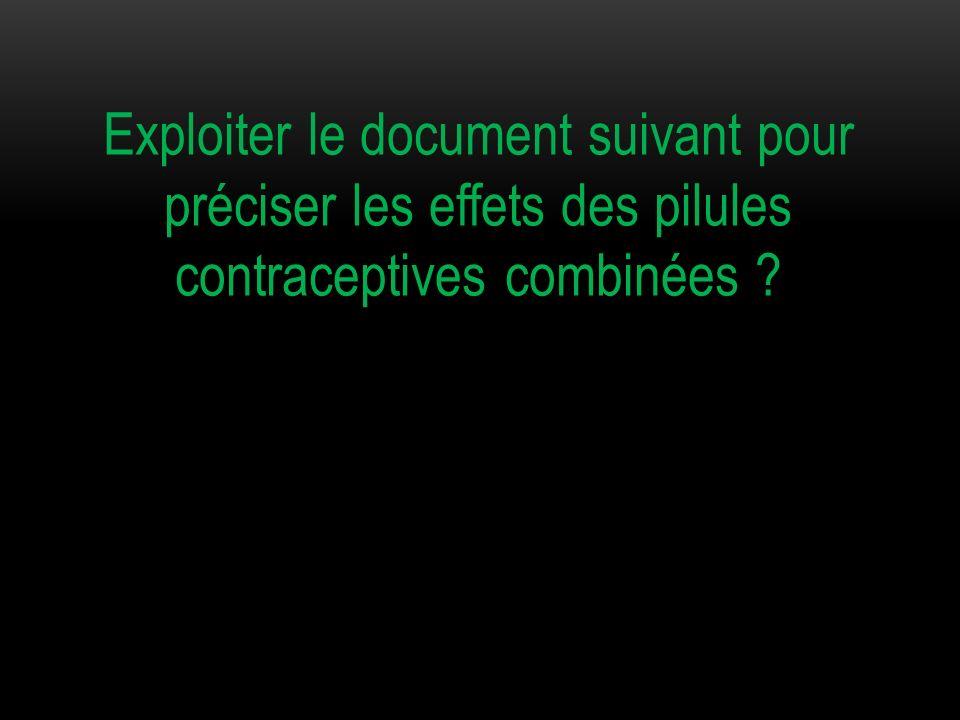 Exploiter le document suivant pour préciser les effets des pilules contraceptives combinées