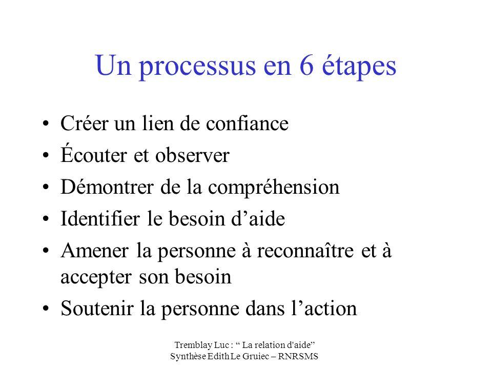 Un processus en 6 étapes Créer un lien de confiance