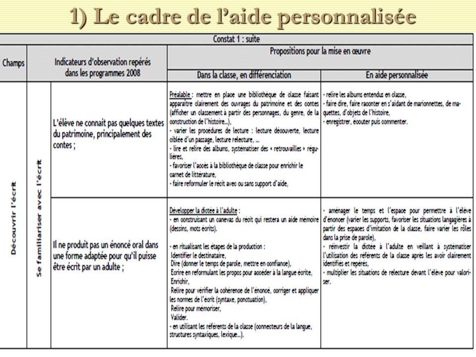 1) Le cadre de l'aide personnalisée