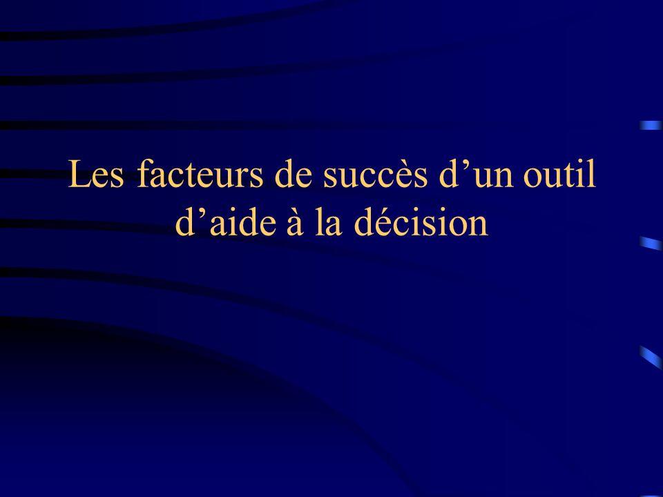 Les facteurs de succès d'un outil d'aide à la décision