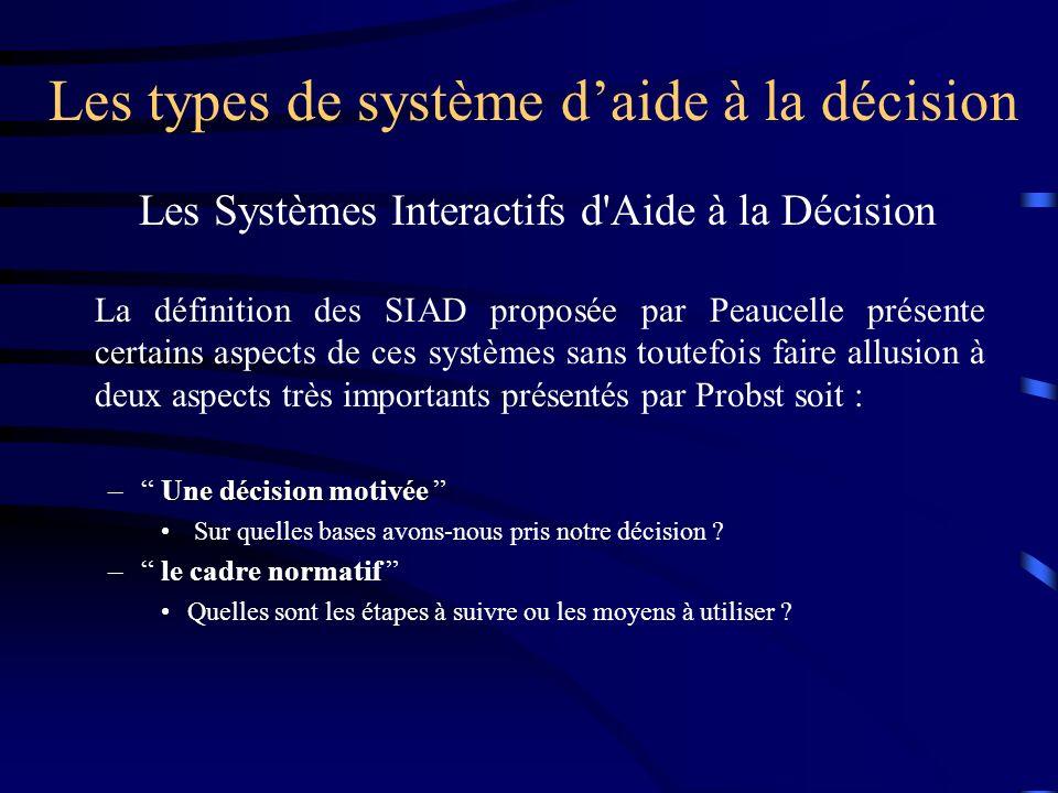 Les types de système d'aide à la décision
