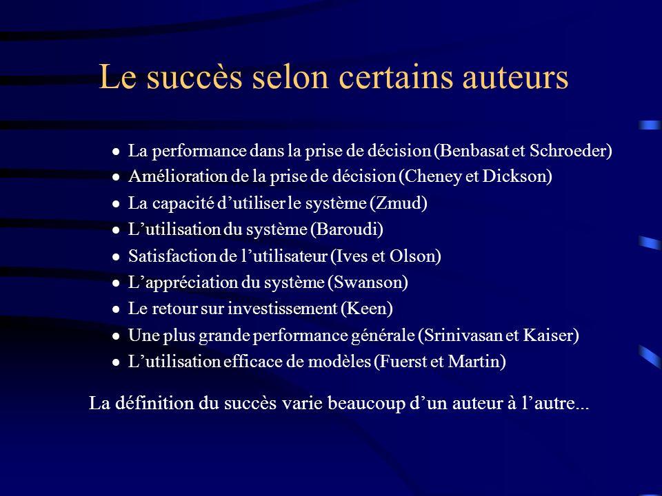 Le succès selon certains auteurs