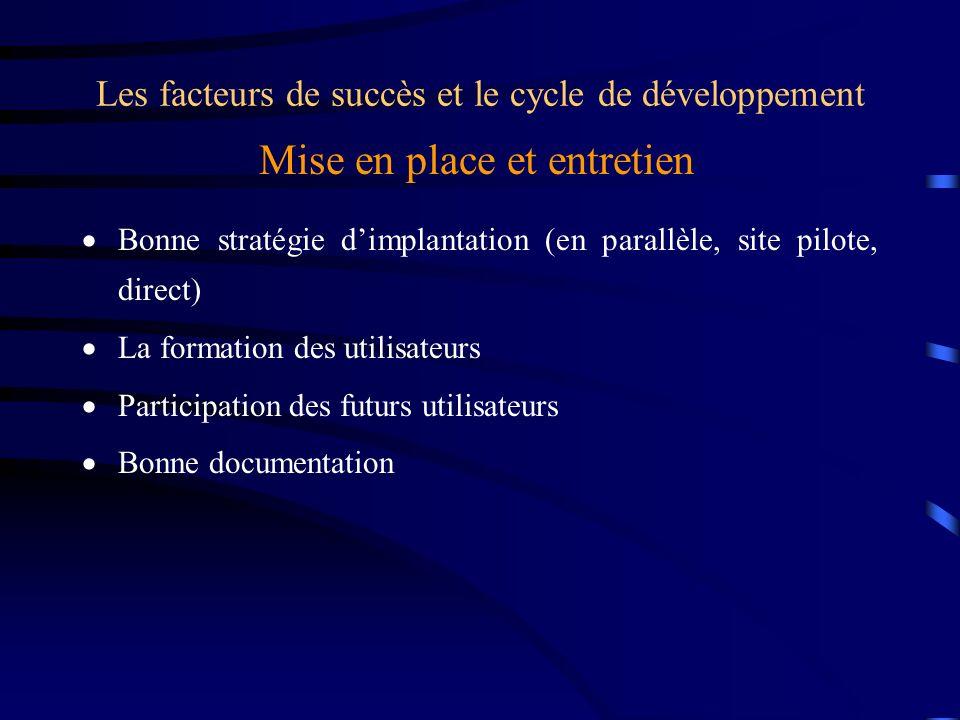 Les facteurs de succès et le cycle de développement