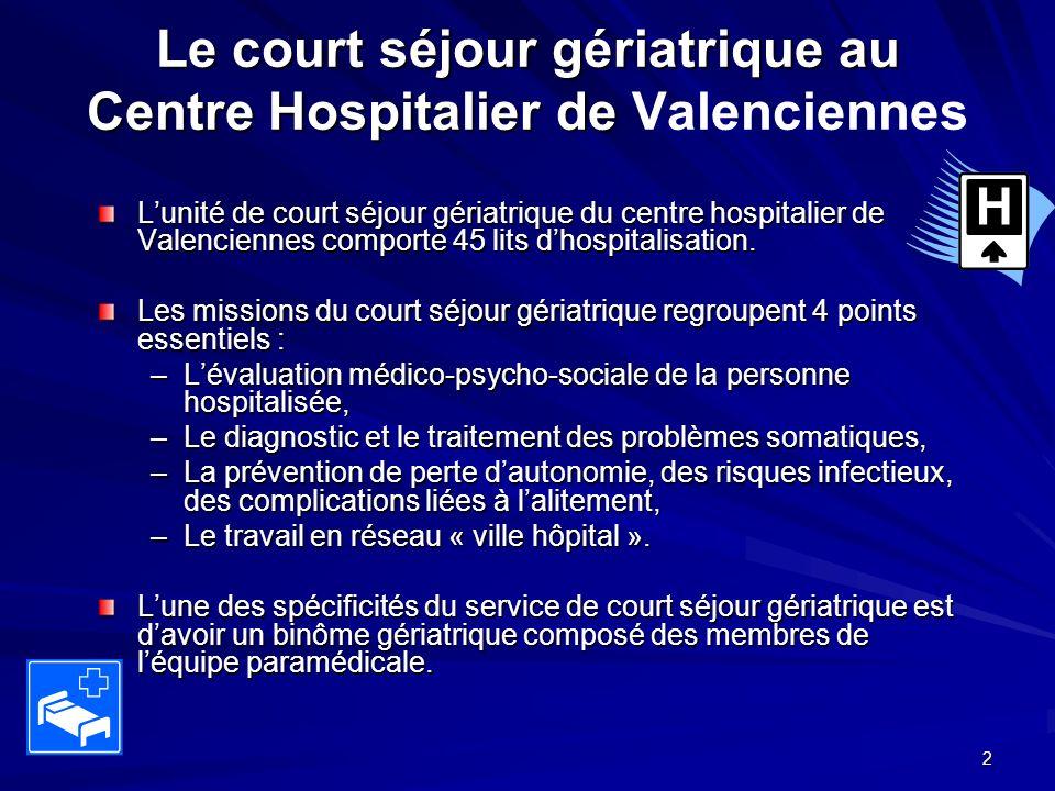 Le court séjour gériatrique au Centre Hospitalier de Valenciennes