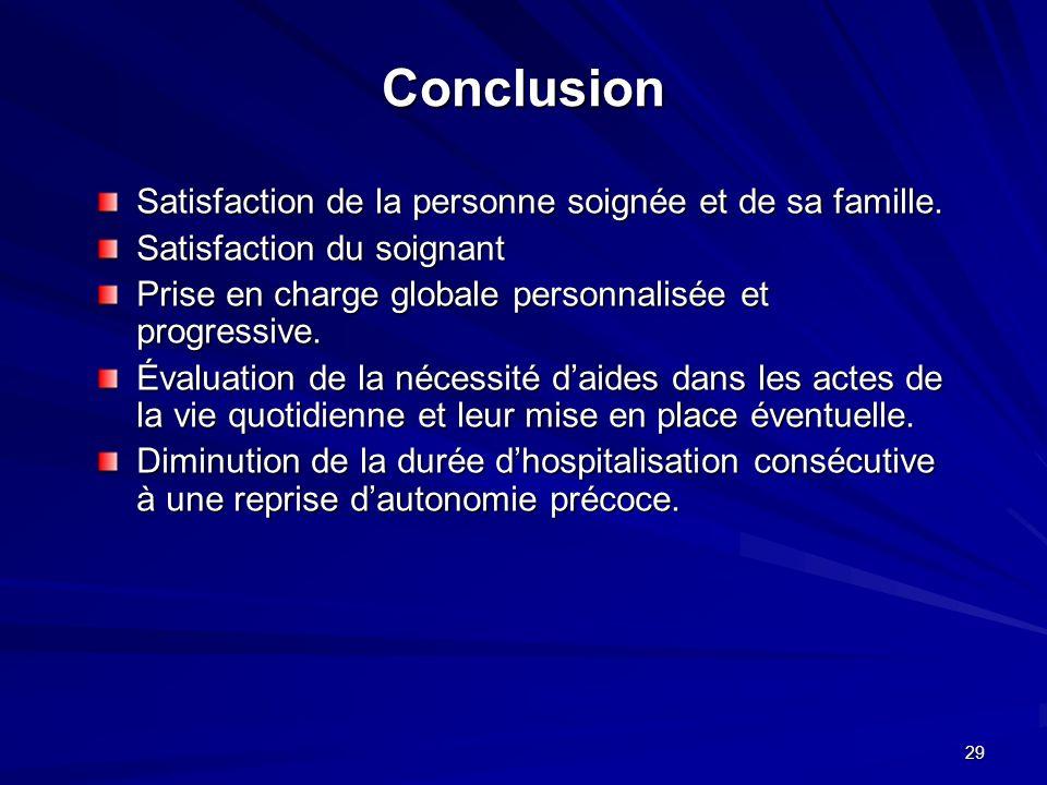 Conclusion Satisfaction de la personne soignée et de sa famille.