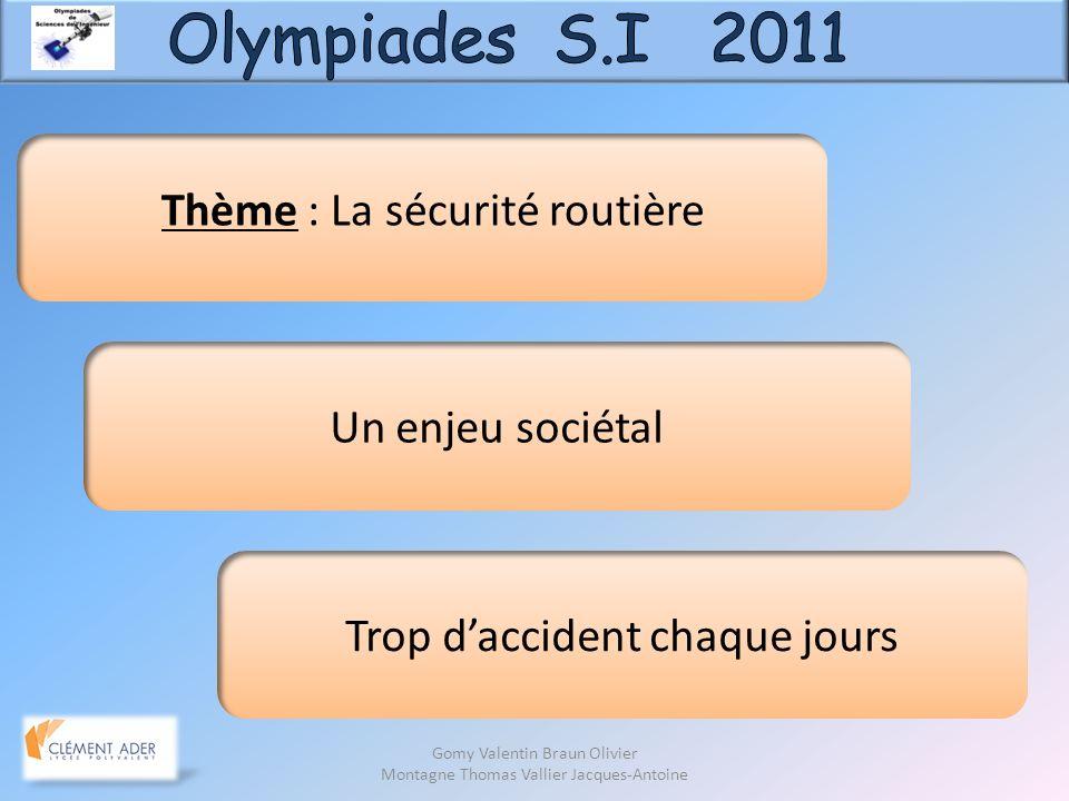 Olympiades S.I 2011 Thème : La sécurité routière Un enjeu sociétal