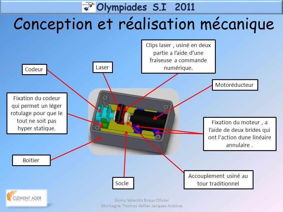Conception et réalisation mécanique