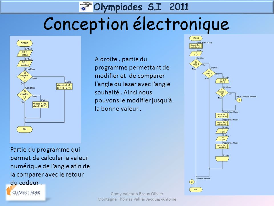 Conception électronique