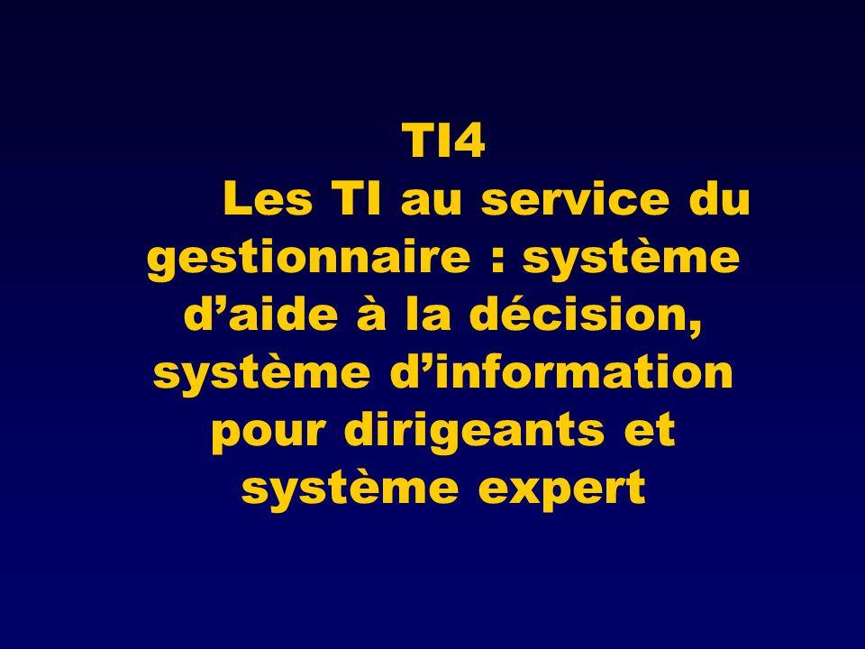 TI4 Les TI au service du gestionnaire : système d'aide à la décision, système d'information pour dirigeants et système expert