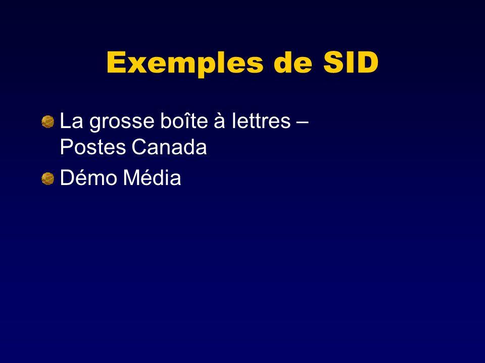 Exemples de SID La grosse boîte à lettres – Postes Canada Démo Média