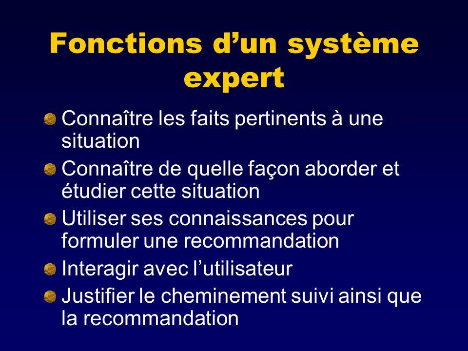 Fonctions d'un système expert