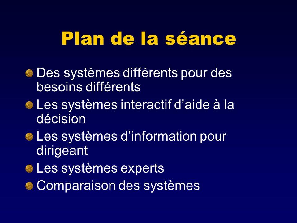 Plan de la séance Des systèmes différents pour des besoins différents