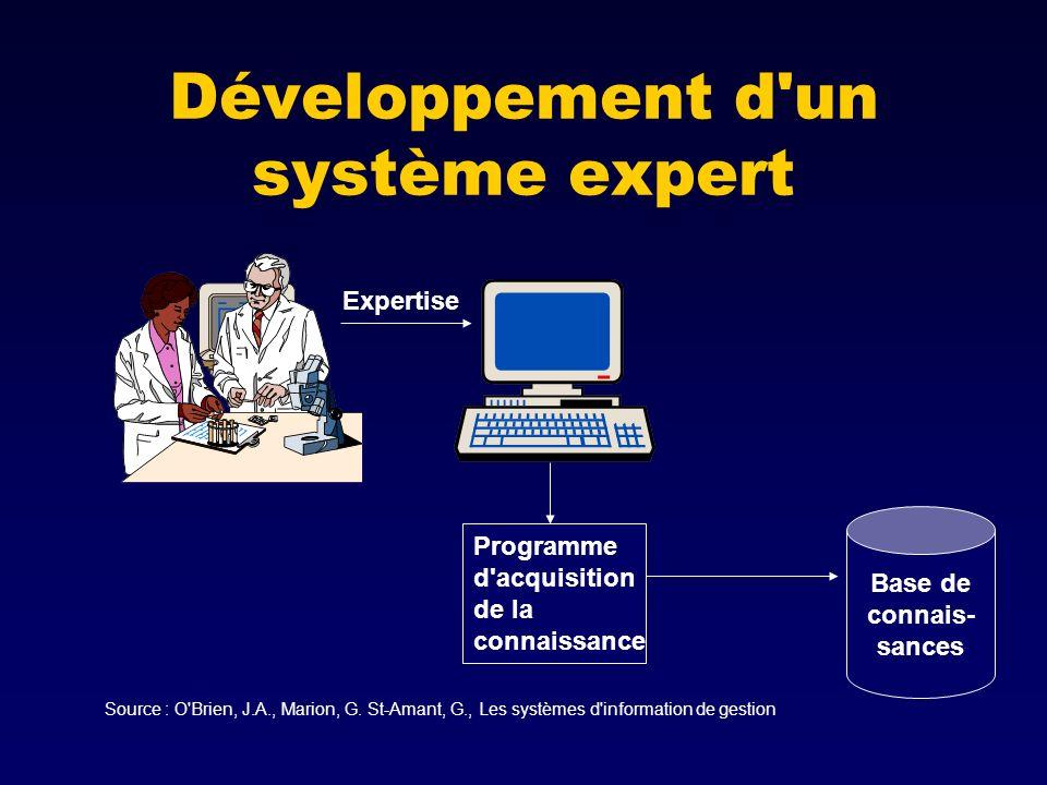 Développement d un système expert
