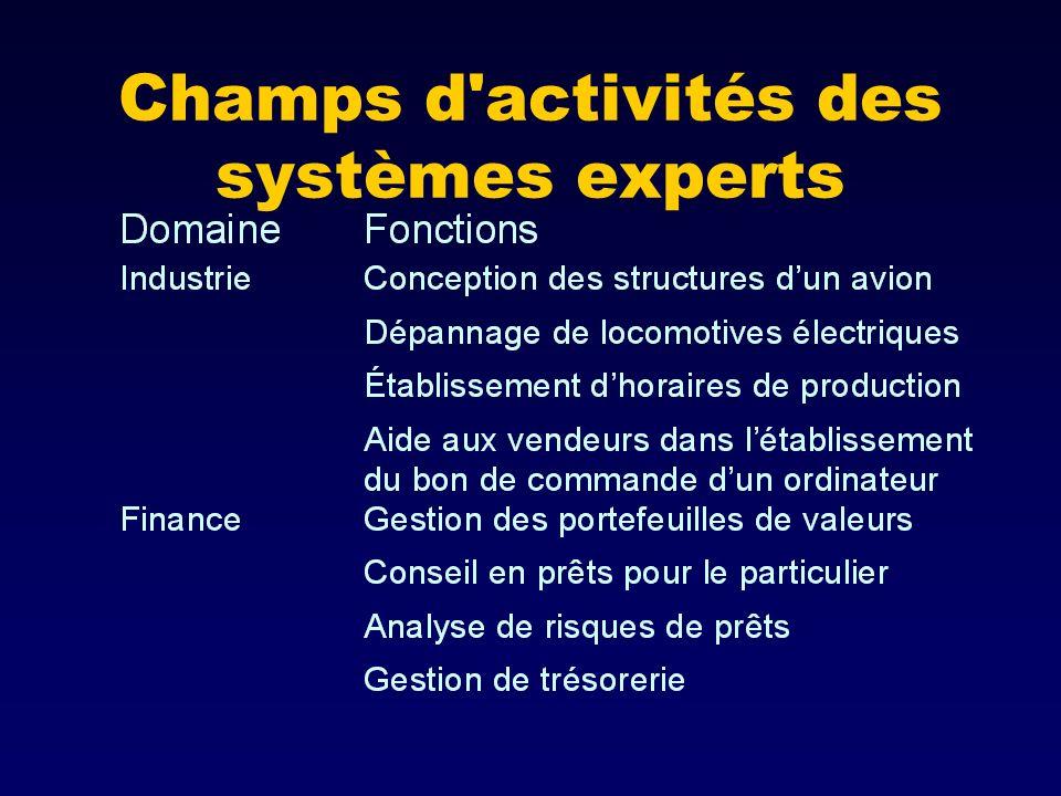 Champs d activités des systèmes experts