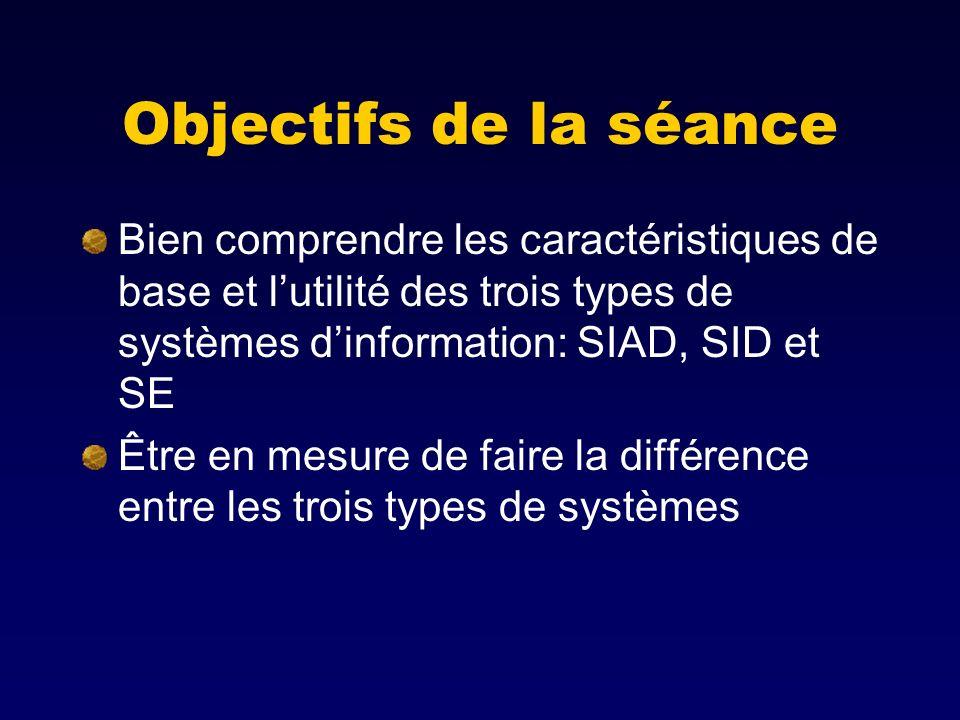 Objectifs de la séance Bien comprendre les caractéristiques de base et l'utilité des trois types de systèmes d'information: SIAD, SID et SE.