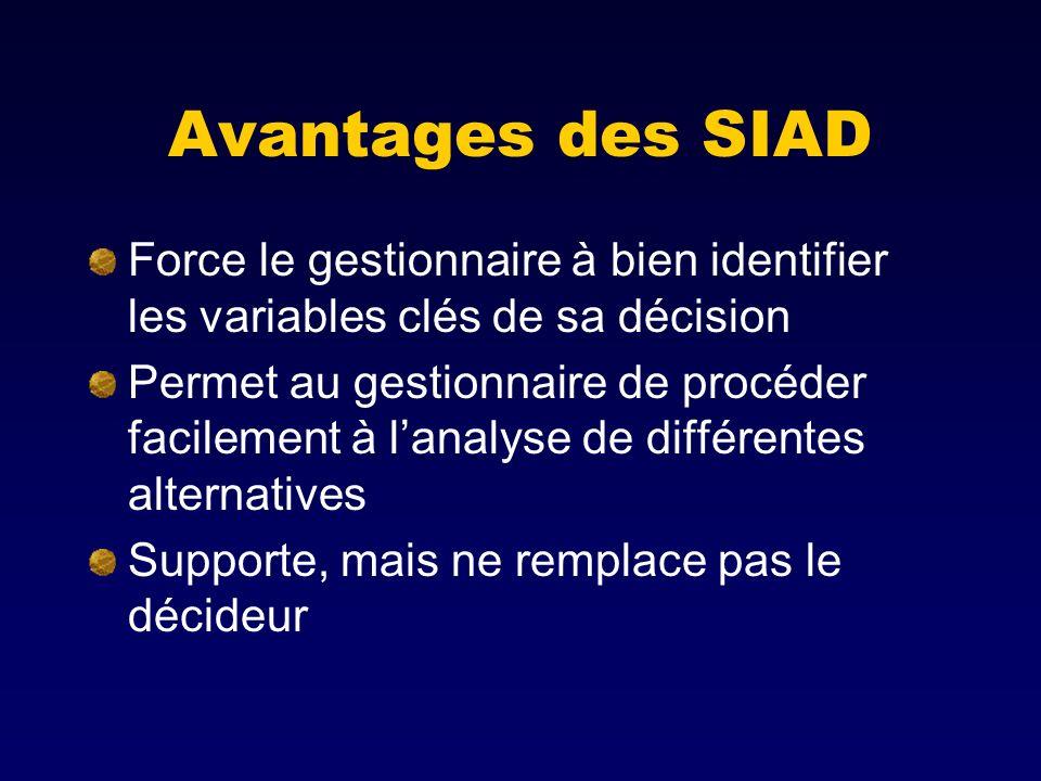 Avantages des SIAD Force le gestionnaire à bien identifier les variables clés de sa décision.