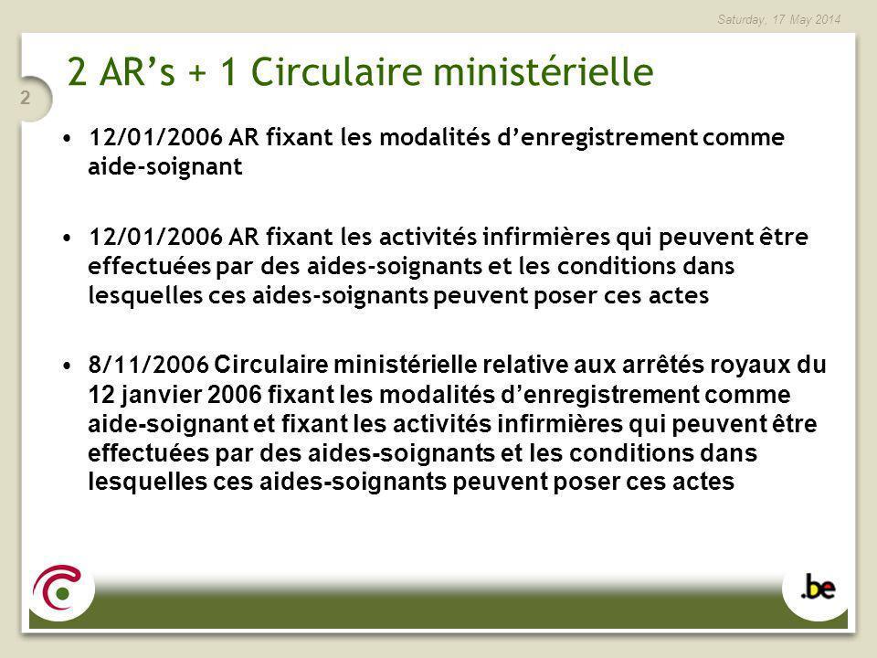 2 AR's + 1 Circulaire ministérielle