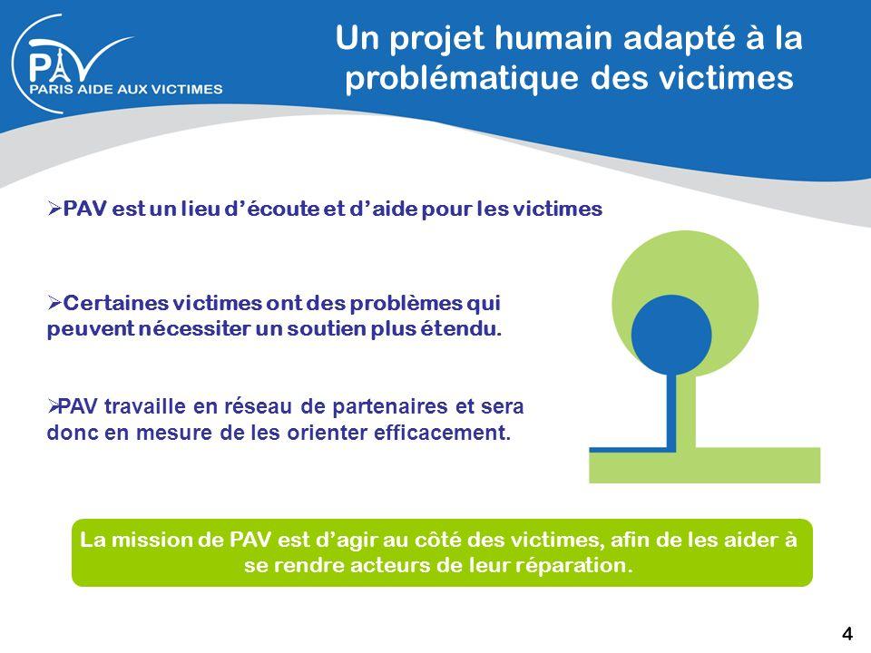 Un projet humain adapté à la problématique des victimes