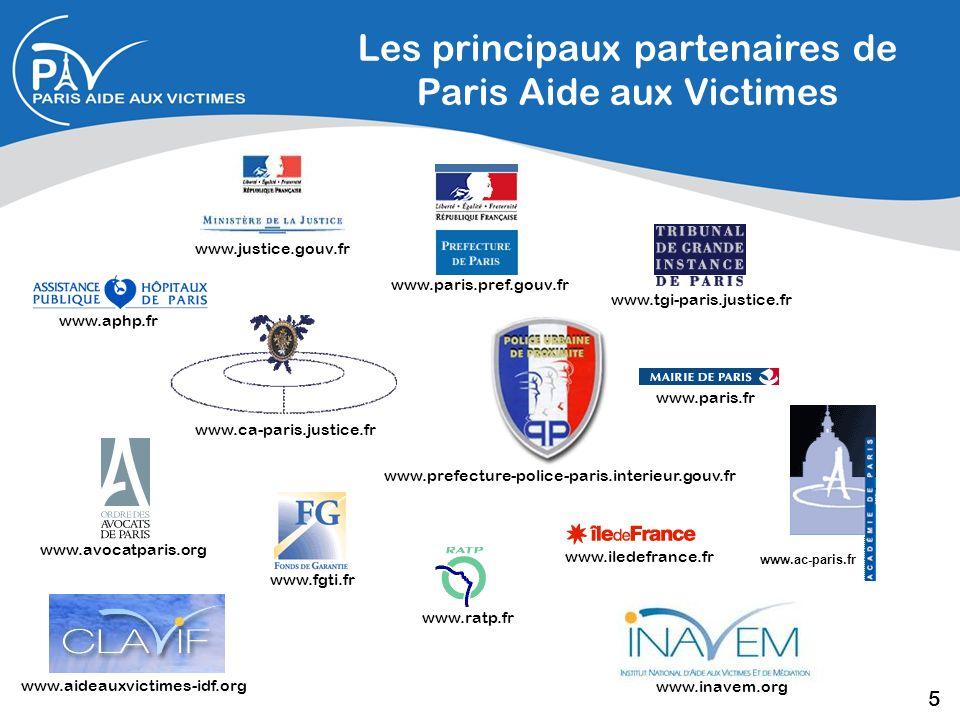 Les principaux partenaires de Paris Aide aux Victimes