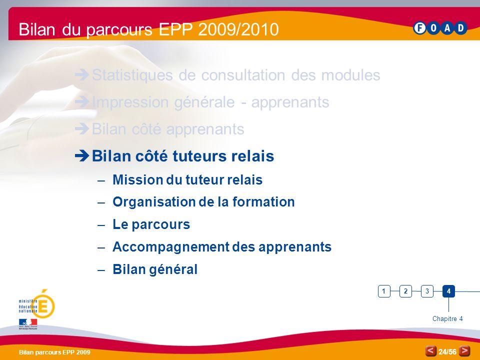 Bilan du parcours EPP 2009/2010 Statistiques de consultation des modules. Impression générale - apprenants.