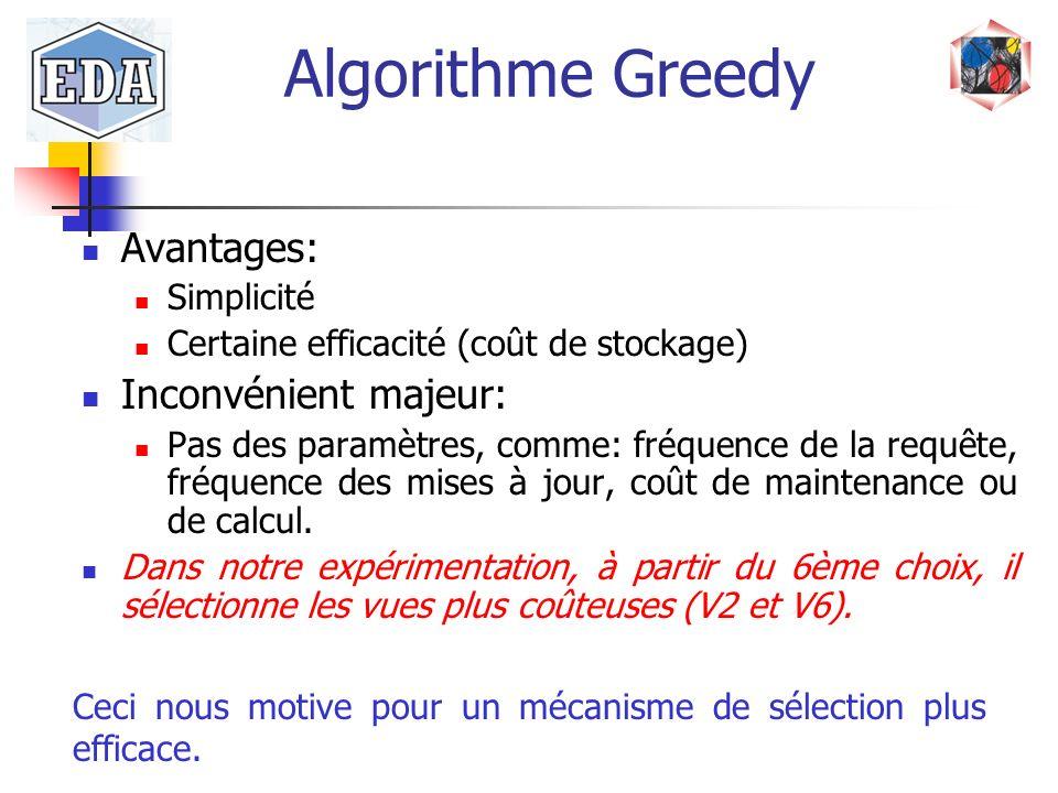 Algorithme Greedy Avantages: Inconvénient majeur: Simplicité