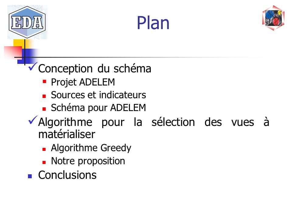 Plan Conception du schéma