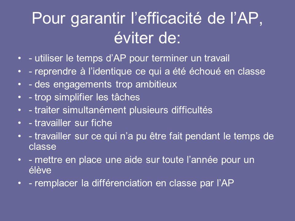 Pour garantir l'efficacité de l'AP, éviter de: