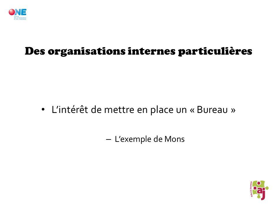 Des organisations internes particulières