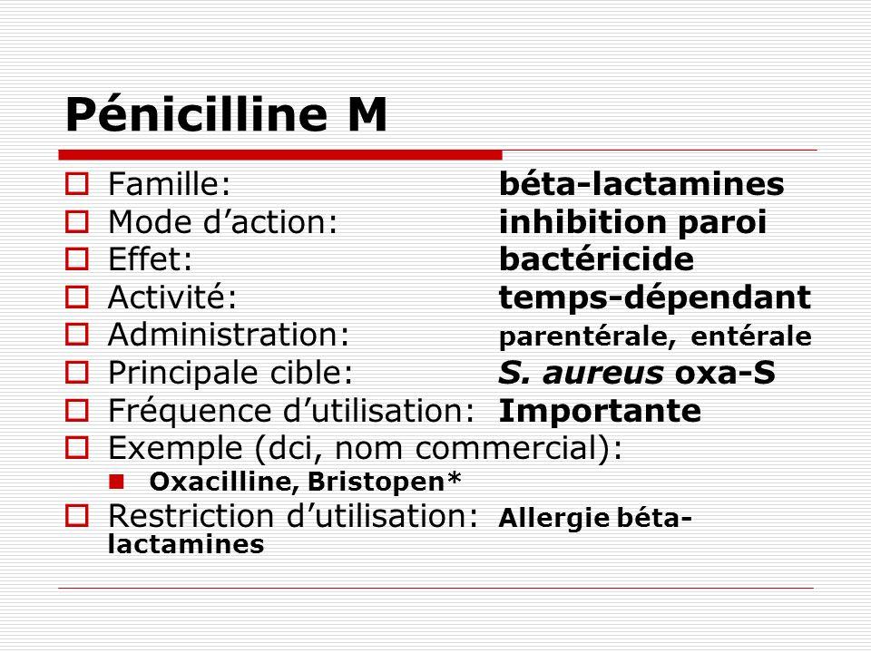 Pénicilline M Famille: béta-lactamines Mode d'action: inhibition paroi