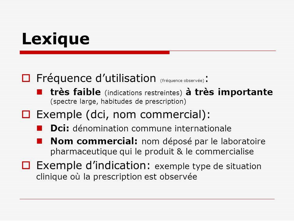 Lexique Fréquence d'utilisation (fréquence observée):