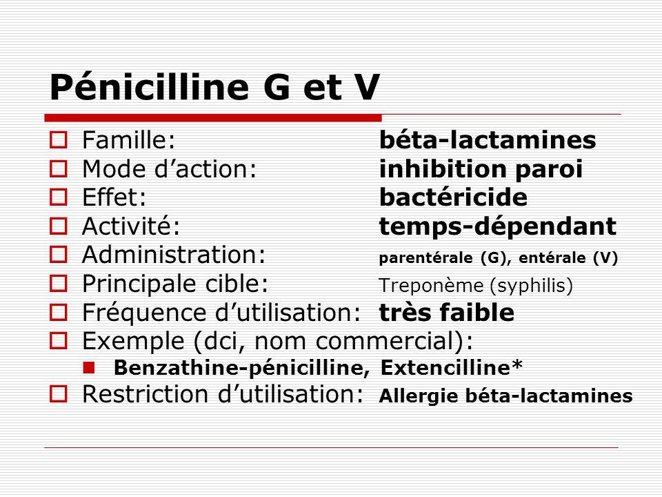 Pénicilline G et V Famille: béta-lactamines