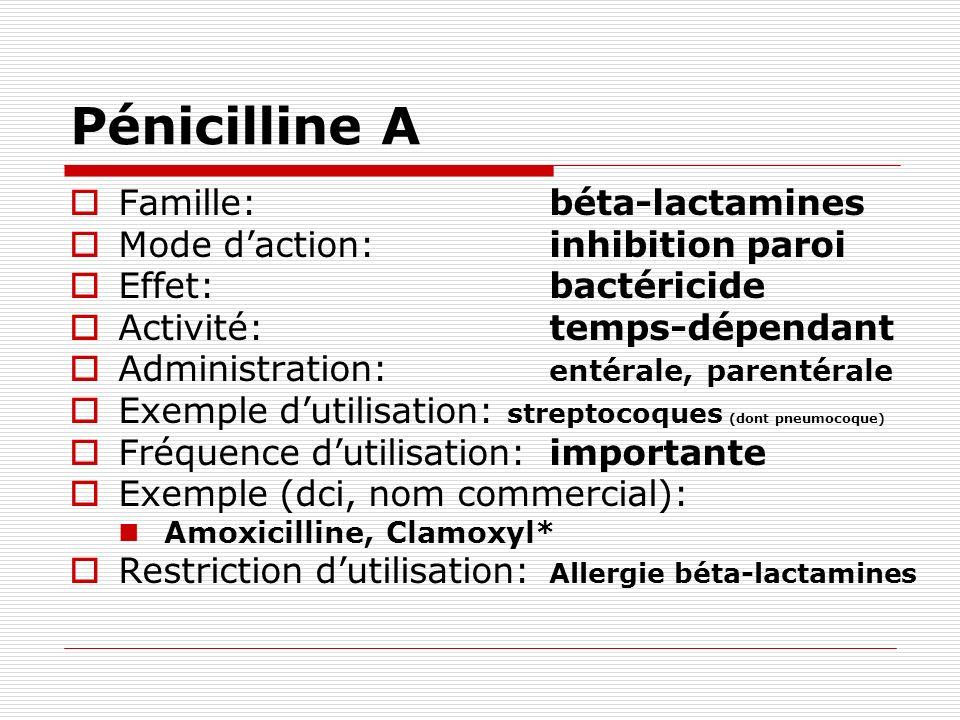 Pénicilline A Famille: béta-lactamines Mode d'action: inhibition paroi