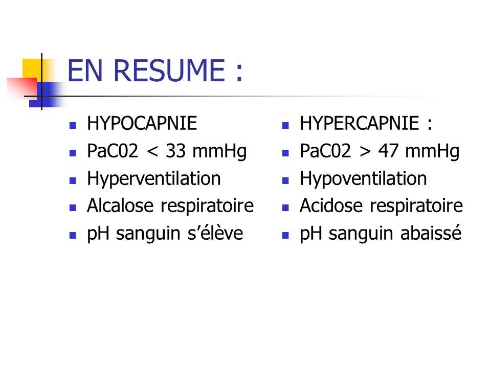 EN RESUME : HYPOCAPNIE PaC02 < 33 mmHg Hyperventilation