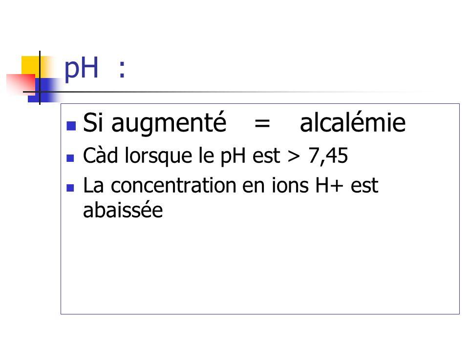 pH : Si augmenté = alcalémie Càd lorsque le pH est > 7,45