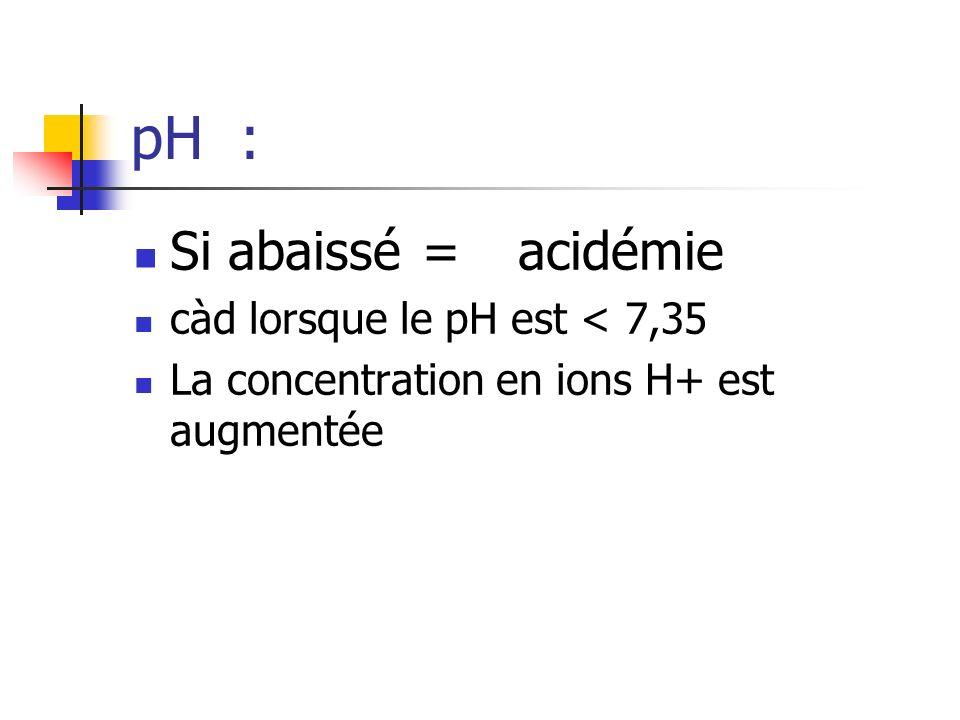 pH : Si abaissé = acidémie càd lorsque le pH est < 7,35