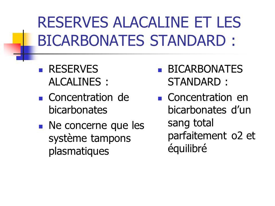 RESERVES ALACALINE ET LES BICARBONATES STANDARD :
