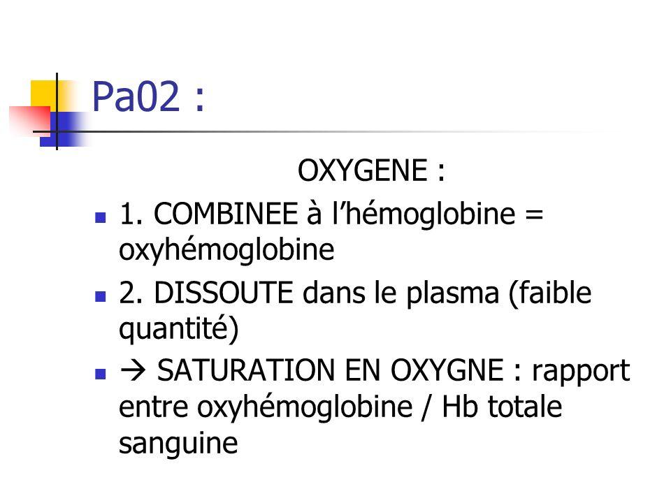 Pa02 : OXYGENE : 1. COMBINEE à l'hémoglobine = oxyhémoglobine